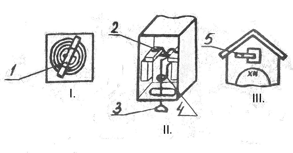 инструкция по ремонту часов с кукушкой 93104 - фото 2
